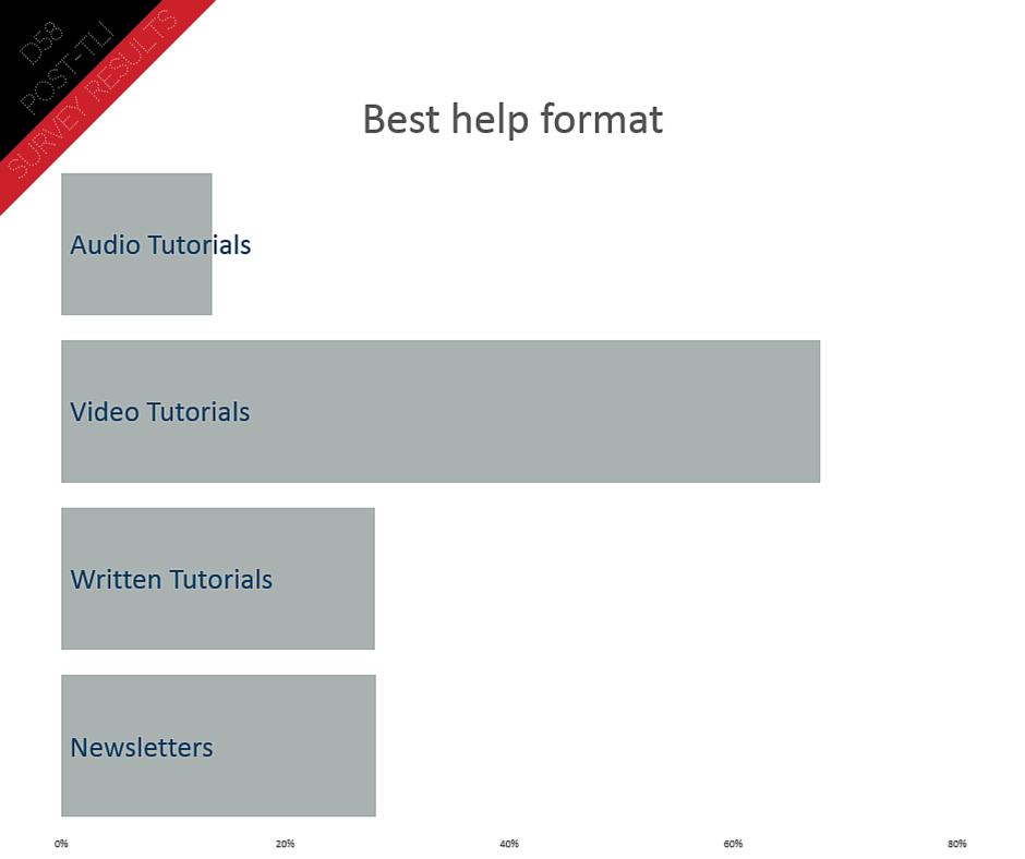 Post TLI Survey(13)